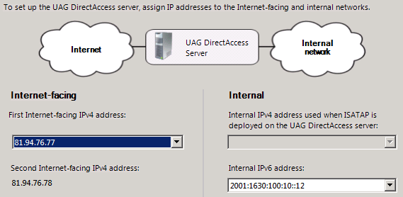 Configure IPv6 on Internal DA interface